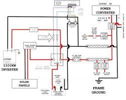 Palomino Rv Wiring Diagram 5 Pin Trailer Wiring Diagram