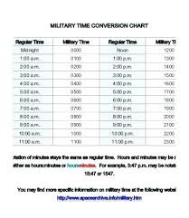 52 Up To Date Converting To Military Time
