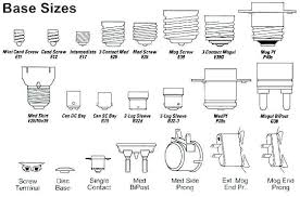 Light Bulb Shape And Size Chart Standard Light Bulb Base Sizes Types Of Size Us Chart