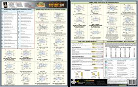 Carbide Insert Identification Chart Pdf 48 Scientific Insert Designation Chart