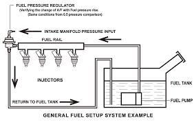 adjustable autometer fuel gauge wiring diagram at Fuel Pressure Wiring Diagram