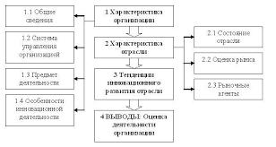 Технико экономическая характеристика объекта исследования  Содержание раздела