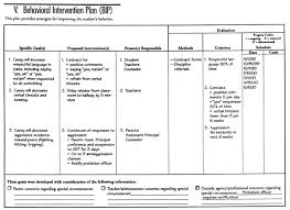developing behavioral intervention plans a sequential approach behavioral intervention plan