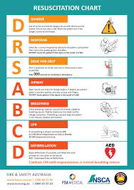 Free Printable First Aid Chart Free Resuscitation Chart Safety Posters Fire And Safety