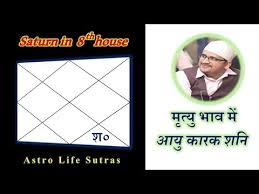 Saturn In 8th House Of Vedic Astrology Birth Chart Youtube