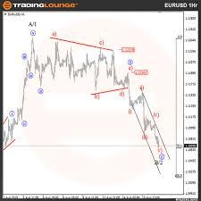 Eur Usd 4 Hour Chart Forex Eurusd Elliott Wave 1 4 Hr 16 August 2019