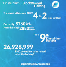 Einsteinium Emc2