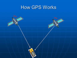 How Gps Works An Introduction To Gps John Mcgee Ph D Ppt Video Online