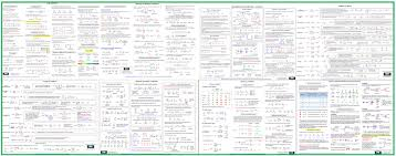 Alkene Addition Reactions Chart Summary Sheet Alkene Addition Reactions Free Study Guide