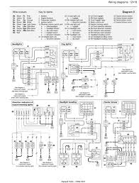 Related post wiring diagram for car stereo
