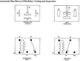 2002 dodge dakota transmission diagram pictures to pin on dodge 318 v8 engine diagram also cummins fuel shut off solenoid wiring 675x513