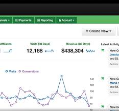 track sales online refersion helps online shops track sales driven by promoters