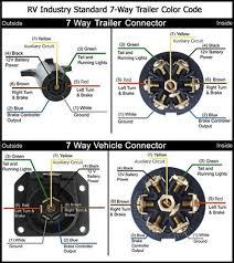 way flat wiring diagram wiring diagrams online 7 way rv wiring diagram 7 image wiring diagram