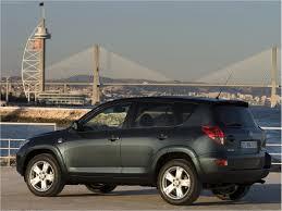 Toyota RAV4 Gas Mileage | MPGomatic | Where Gas Mileage Matters ...