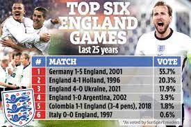England and ukraine square off saturday in a euro 2020 quarterfinal. Wypgad Cqz1exm
