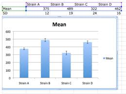 Excel Chart Average And Standard Deviation Bisc 111 113 Statistics And Graphing Openwetware
