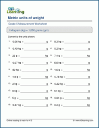 Grade 5 Measurement Worksheets Free Printable K5 Learning