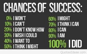 Sucess Quotes Inspiration Chances Of Success Quote