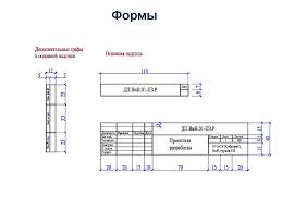 Правила оформления дипломного проекта презентация онлайн  Формы