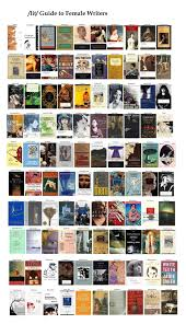 The Lit Guide To The Literature Chart Edition In 2019