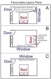 feng shui bedroom office. Office Layout Feng Shui Bedroom Map Design Ideas Bedrooms And Furniture C