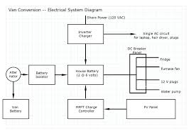 promaster diy camper van conversion electrical van conversion electrical diagram