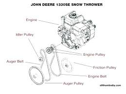 snowblower engine diagram craftsman toro ariens yard machines basic Simplicity Snow Blower Parts Lookup full size of mtd snowblower engine diagram craftsman troy bilt snow blower how does a work