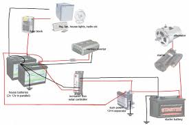 off grid solar power wiring diagram wiring diagrams mashups co Dish Vip722k Wiring Diagram rv solar panel wiring diagram off grid solar power system on an rv dish network vip722k wiring diagram
