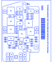 2003 pontiac aztek fuse panel diagram 2003 diy wiring diagrams description pontiac aztek 2008 under the dash fuse box block circuit breaker diagram