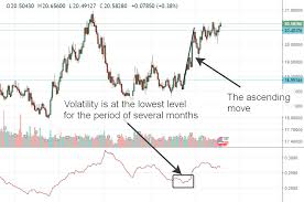 Usd Mxn Chart Usd Mxn In A Search For A Trending Instrument