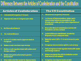Important Differences Between The Articles Of Confederation