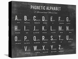 Phonetic alphabet with custom aviation map/chart background on canvas wrap. Phonetic Alphabet Stretched Canvas Print The Vintage Collection Art Com