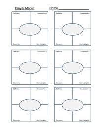 Frayer Squares Frayer Model Worksheet Vocabulary Graphic Organizer Math
