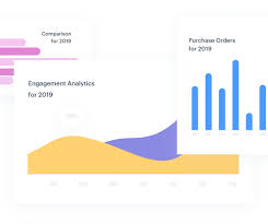 Intelligent Charting Reports Analytics Kissflow Digital Workplace