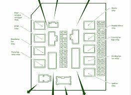 1995 nissan sentra fuse box diagram wirdig