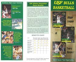 Usf Sundome Seating Chart Letters From Louk The Ncaa Tournament In Tampa Usf Athletics