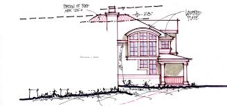 the architectural design process work