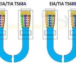 ethernet wire diagram perfect diagram termination tool ethernet wire diagram perfect diagram termination tool connection cat6 cable parts winning images