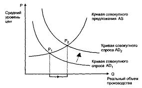 Реферат Инфляция com Банк рефератов сочинений  Инфляция
