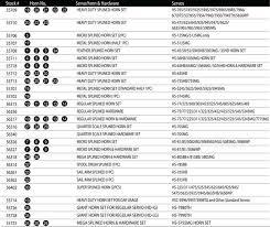 Servo Chart Servo Horns And Hardware Hitec Rcd Usa