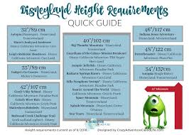 Disneyland Height For Rides Related Keywords Suggestions