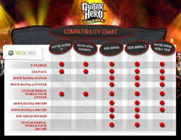 Guitar Hero Charts Co Optimus News Guitar Hero Rock Band Instrument