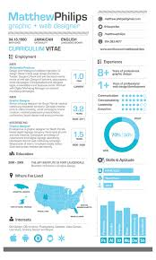 Awesome infographic style resume or CV