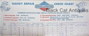 Details About Original Briggs Stratton Handy Repair Check Chart Form Ms 3992 127