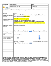 Bubonic Plague Chart The Plague Completed Cornell Notes