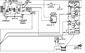 wiring diagram for 92 jeep wrangler wiring diagram more wiring diagram for 1992 jeep wrangler wiring diagram show 92 wrangler wiring diagram wiring diagram wiring