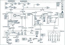 fuse box isuzu ascender wiring diagram mega isuzu fsr fuse box wiring diagram for you fuse box isuzu ascender