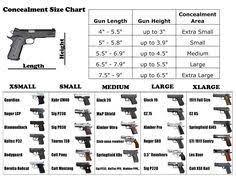 Glock Serial Number Chart Comparison Chart For Handgun Sizes Hand Guns Guns Firearms