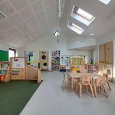 March Bjhryzcom - Home design school