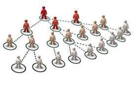 Risultati immagini per network marketing